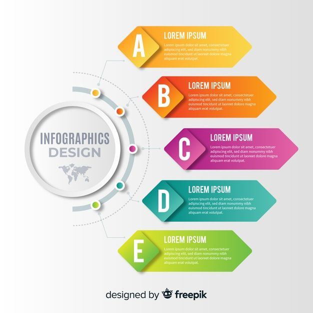 Infographics Infographic Powerpoint Free Infographic Templates Infographic Template Powerpoint