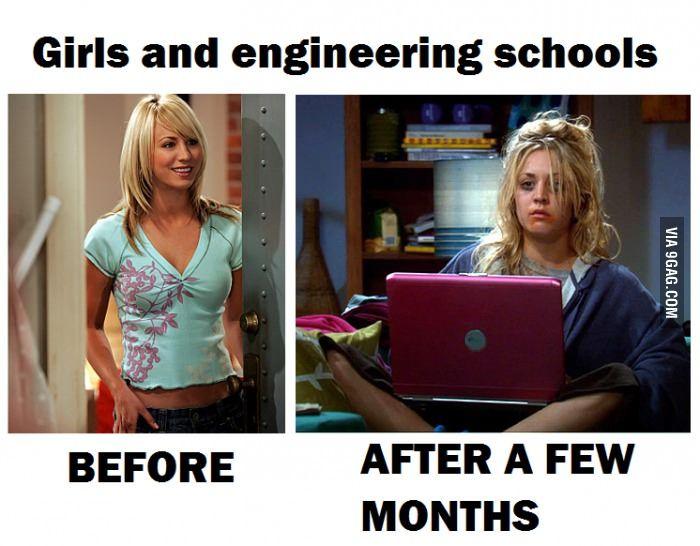 Girls and engineering schools
