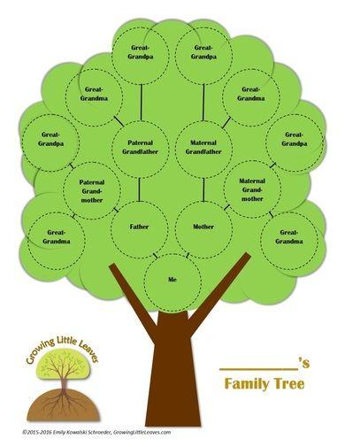 New Website + FREE Family Tree Printables   GrowingLittleLeaves