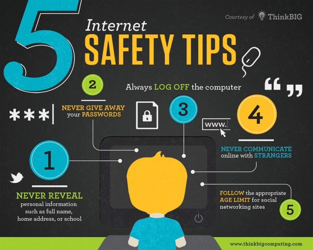 How to Protect Kids Online with Parental Controls