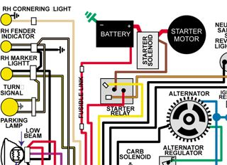 Automobile wiring diagram on automobile images free download automobile wiring diagram on automobile images free download swarovskicordoba Gallery