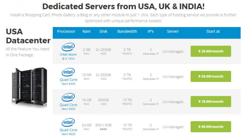 Hosting server ranking
