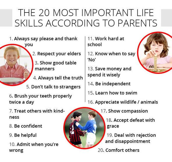 Pin By Teena Hartman On To Ryan Life Skill Essay Tip Writing Manners Manner