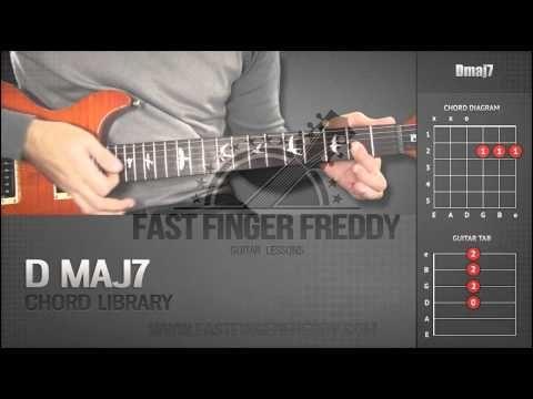 Guitar Chord Library D Chords Dmaj7 Youtube Guitar Chords