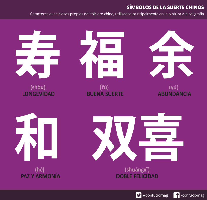 Letras Chinas O Caracteres Hanzi Confuciomag Letras Chinas Simbolos De Suerte China