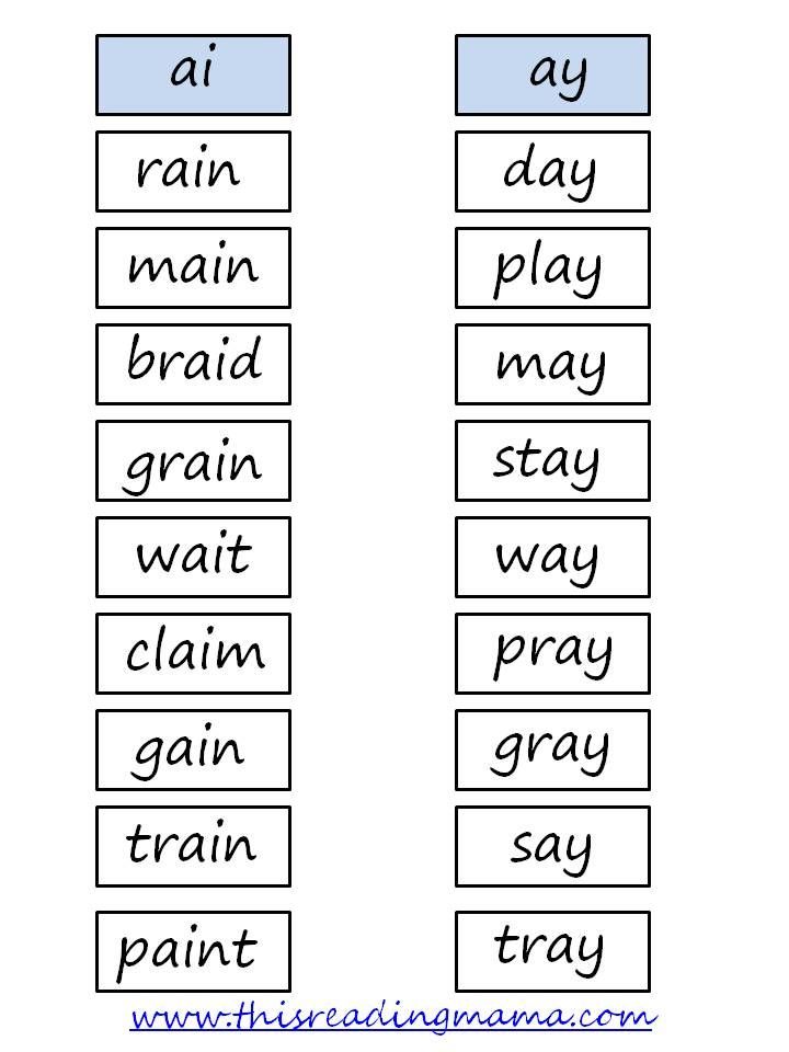 Worksheet Ai Ay Word Activities word sorts the heart of study and sorted ai ay words