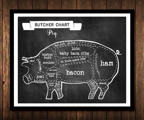 Chalkboard Perfect for Bars Restaurants and Butchers Pig Blackboard Schools