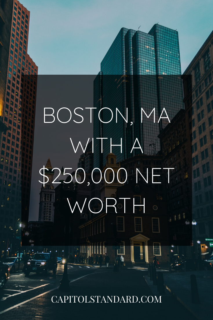 How Much Money Do You Need To Live In Boston