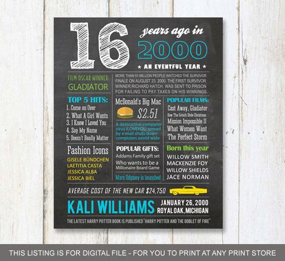 16th Birthday Gift For Son 2000 Personalized By LillyLaManch