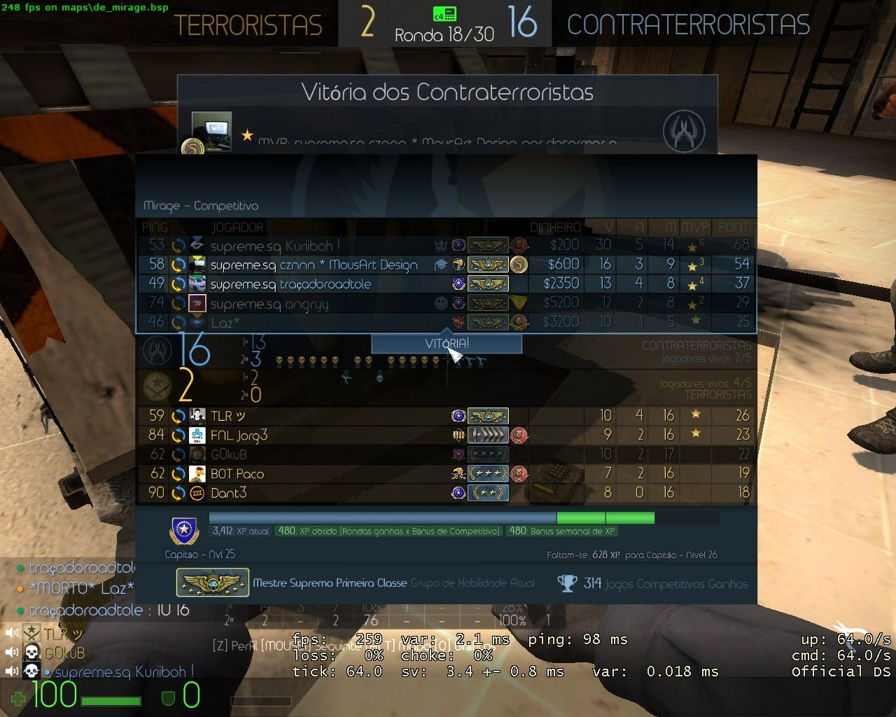 Matchmaking ranks are fair? Old screenshot #games #globaloffensive