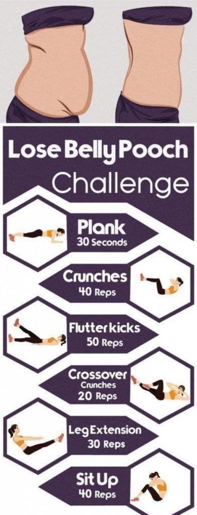 6 einfache Übungen, um Bauch Bauch schnell zu verlieren   - fitness exercise motivation - #Bauch #ei...