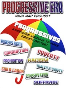 Progressive Era Mind Map Project Pack Creative History Lessons Map Projects Mind Map Progressive era muckrakers worksheet answers