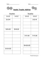 Adding Doubles Worksheet | word Wall | Doubles worksheet, Math ...