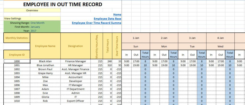 Using An Employee Timesheet Template Is Handy To Track The