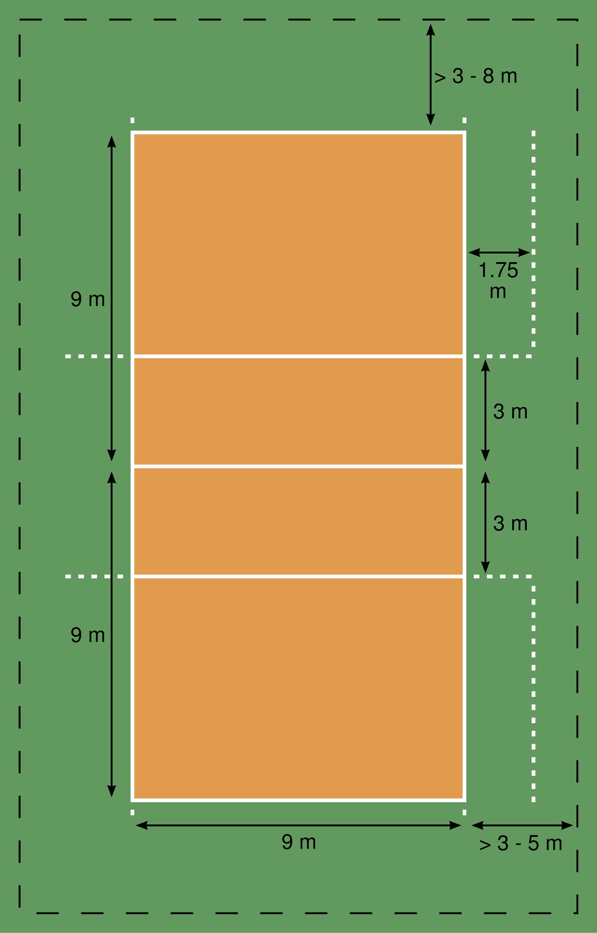 All Volleyball Court Dimensions And Size Volleyball Court Size Volleyball Court Backyard Beach Volleyball Court Dimensions
