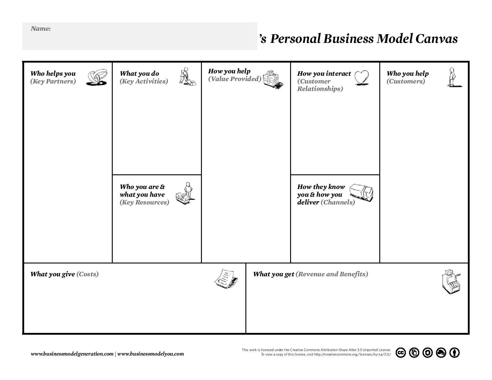 Editable Business Model Canvas Powerpoint Template Is A Profesional Presentation Representing The Bu In 2021 Business Model Canvas Business Model Template Model Canvas