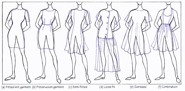 Contact Support Trendy Sewing Sewing Patterns For Kids Sewing Tutorials