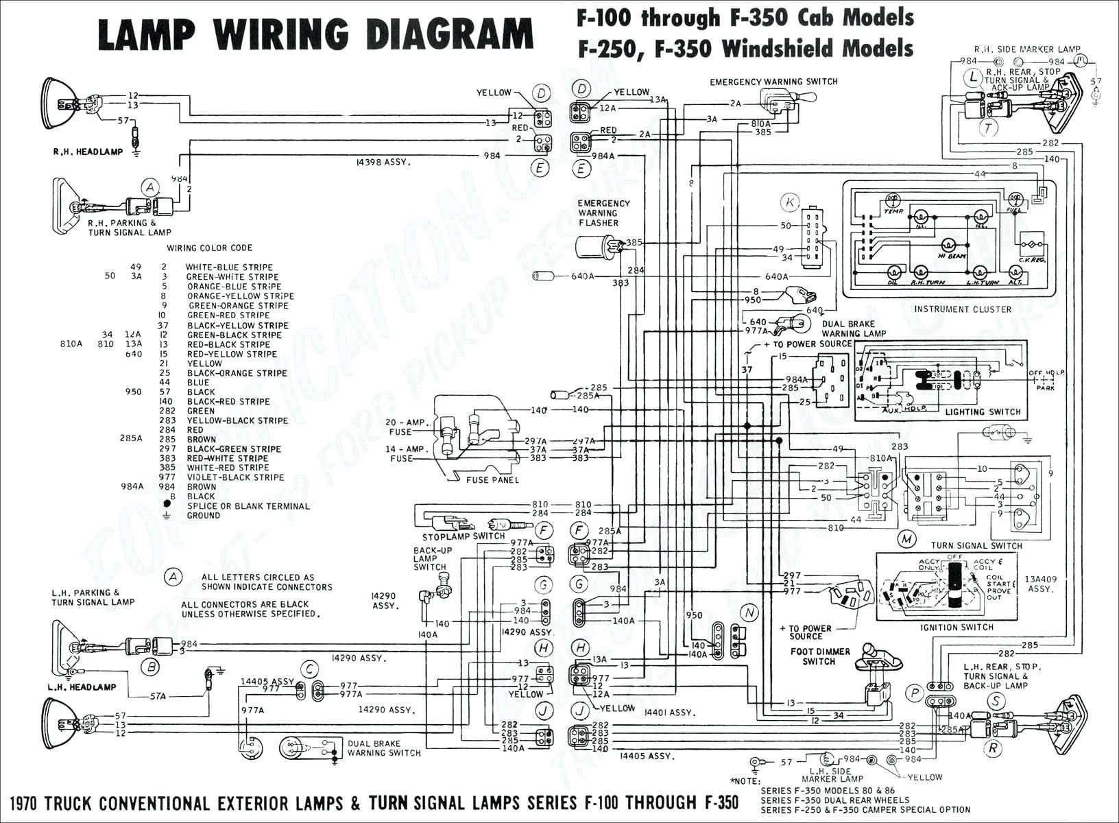 2005 Ford F150 Trailer Wiring Diagram Collection In 2020