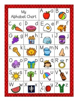 Alphabet chart freebie also kinderland collaborative pinterest rh