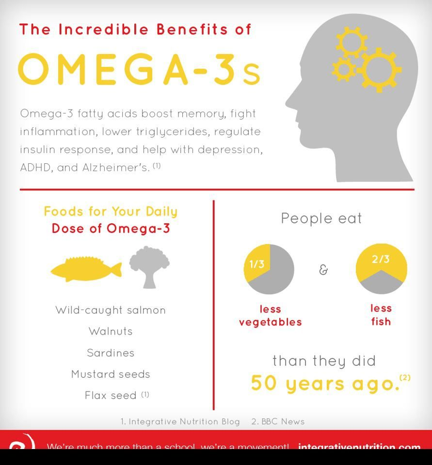 """Omega-3s---sooo sooo important for your mental health!! I can owe the resolution of """"baby blues"""" and every day anxiety to omega 3 supplements!!"""