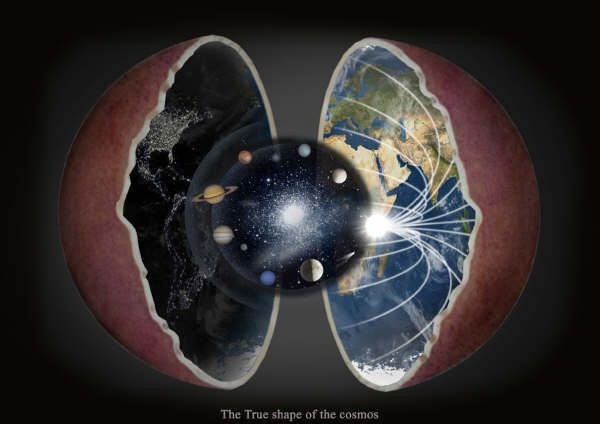 The earth contains the entire universe