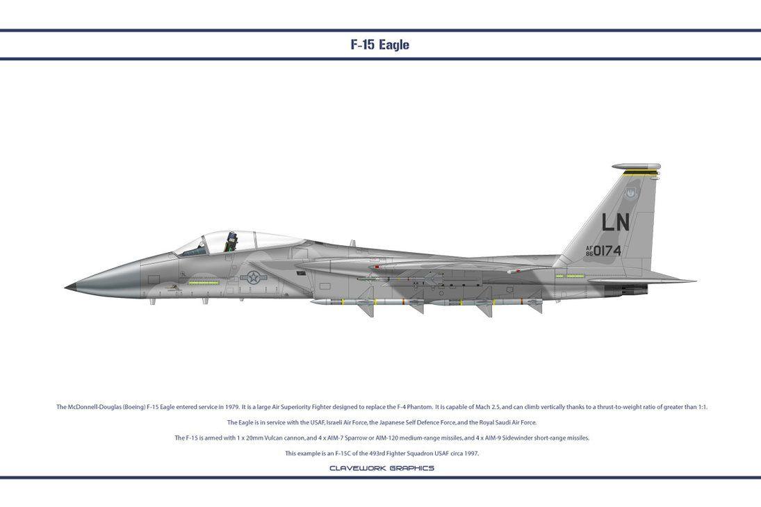 F 15c Usaf 493fs 1 By Ws Clave Usaf Fighter Jets Fighter