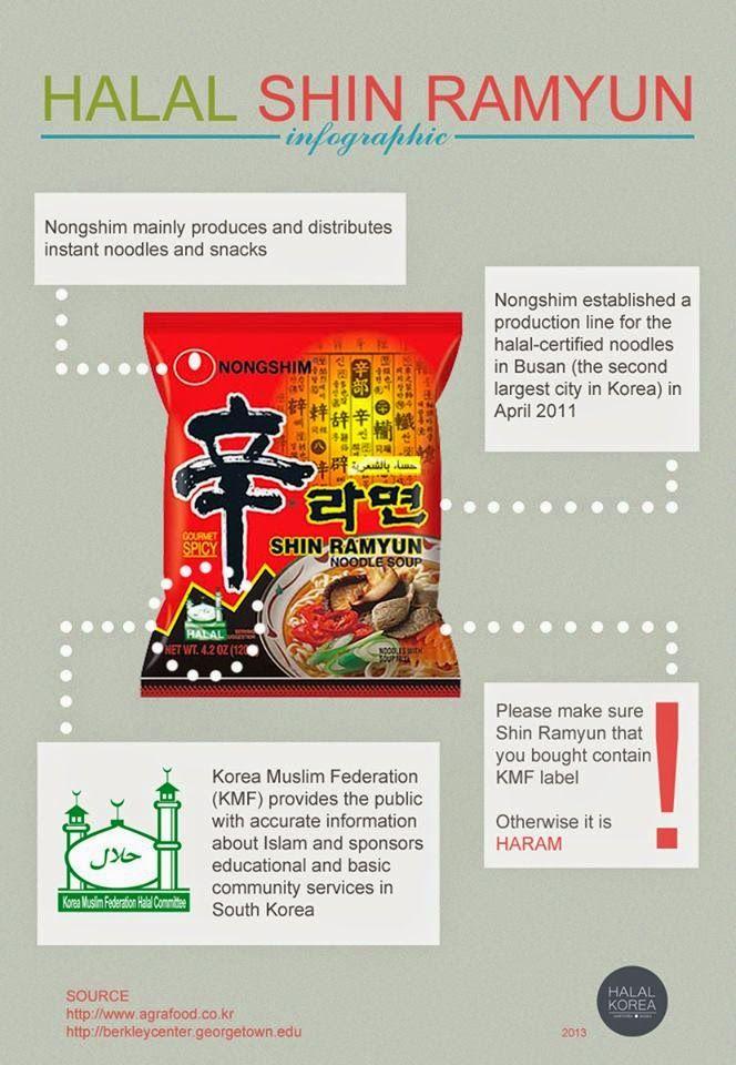 Buah Hatiku Surgaku Daftar Produk Halal Haram Dan Syubhat Di Korea Selatan Korea Buah Makanan