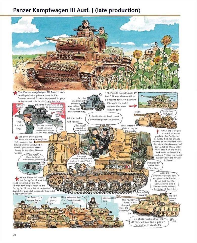 Pdf achtung panzer