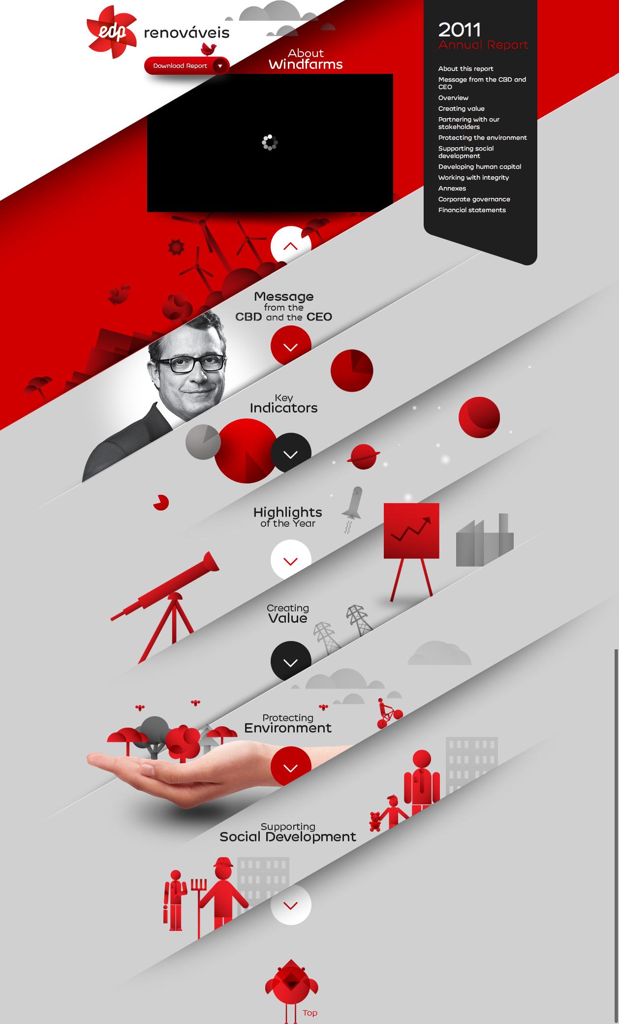 EDP Renováveis | 2011 Annual Report | Awesome Screenshot