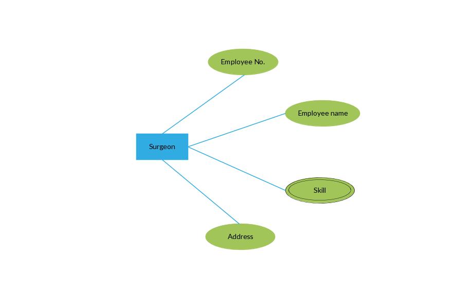 Ultimate Er Diagram Tutorial   Entity Relationship