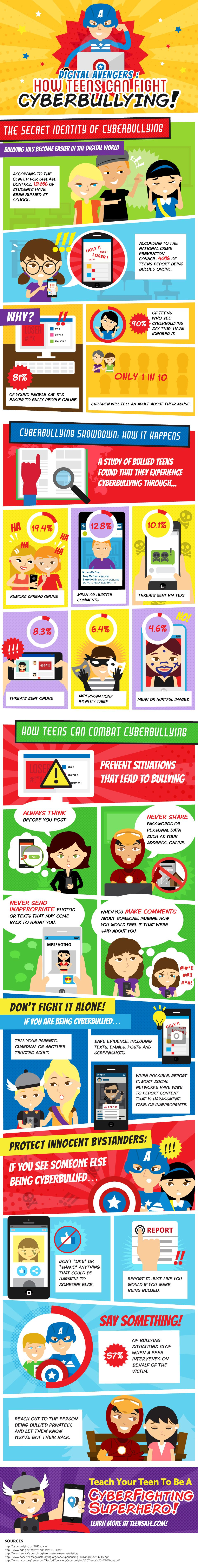 Digital Avengers: Teens Fight Cyberbullying - infographic