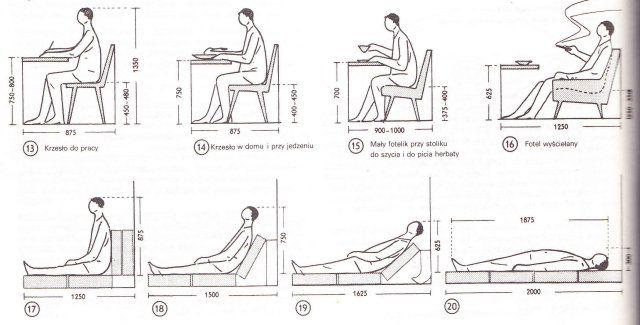 Z7796805x wymiary i ergonomia wg 640 325 for Antropometria libro
