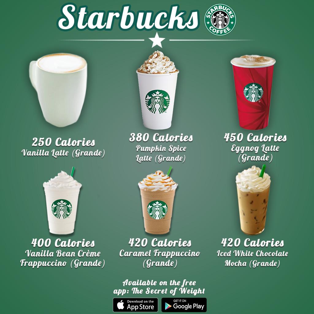 Starbucks Coffee Calorie Comparison by The Secret of Weight   Coffee  calories, Pumpkin latte, Calorie