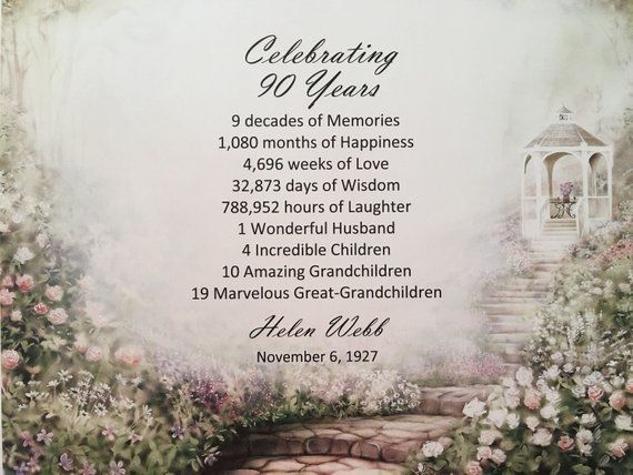 90th Birthday Gift Idea Framed Born In 1928 For HerBirthday Party D
