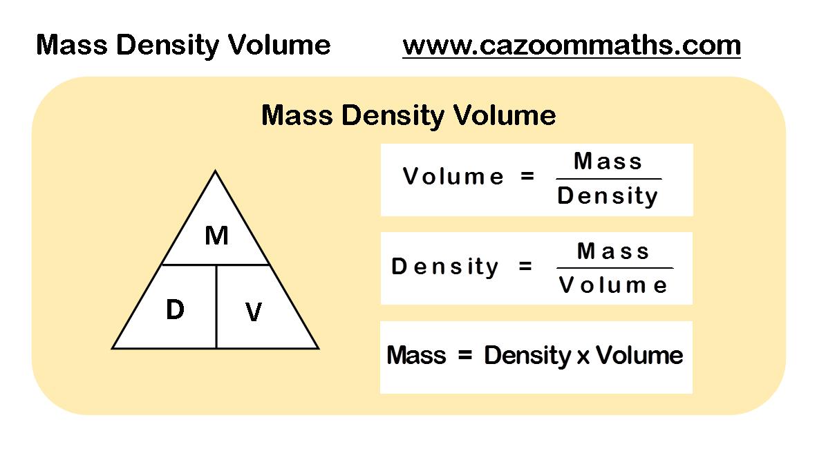 worksheet Volume And Density Worksheet gcse maths geometry worksheets and fun mass density volume formula