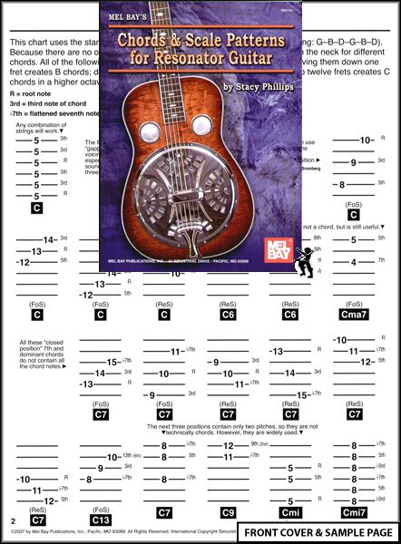 Image Detail for - ... Sheet Music - Chords & Scale Patterns for ...
