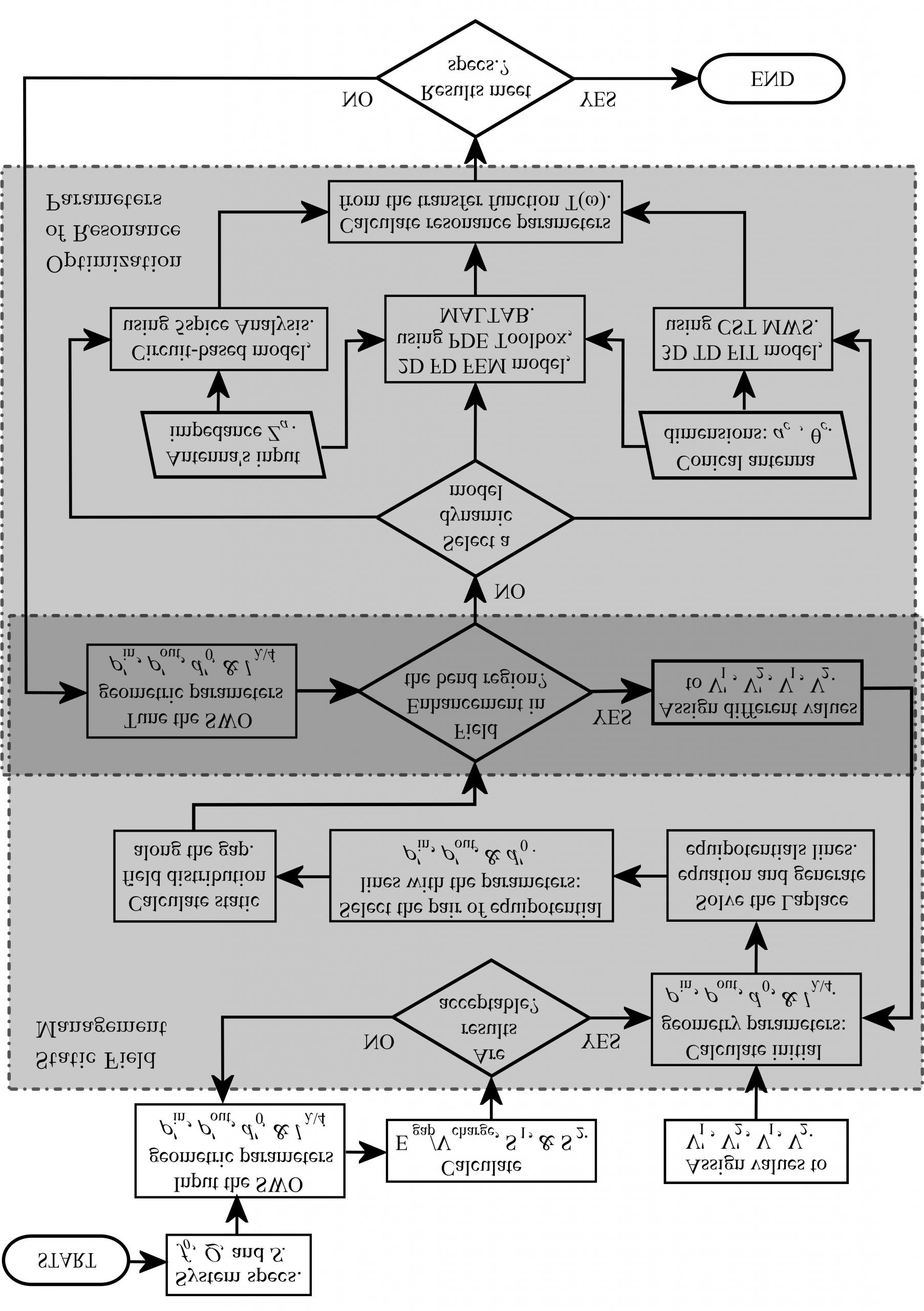 5 Periodic Perimeter Worksheets Perimeter Worksheets 5