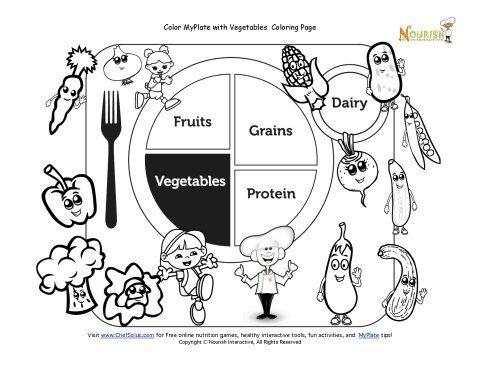 Printable Myplate Vegetables Coloring Sheet Nutrition My Plate Coloring Pages