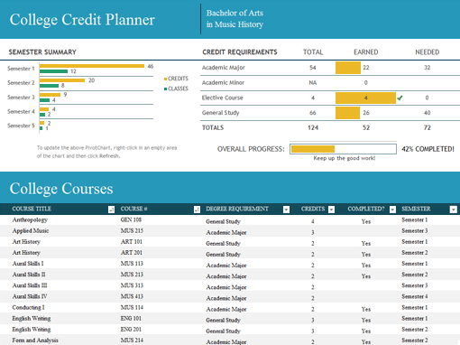 college credit planner graduate on time when you track your college