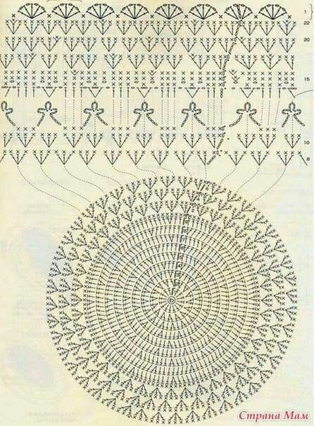 Gorro crochet patron
