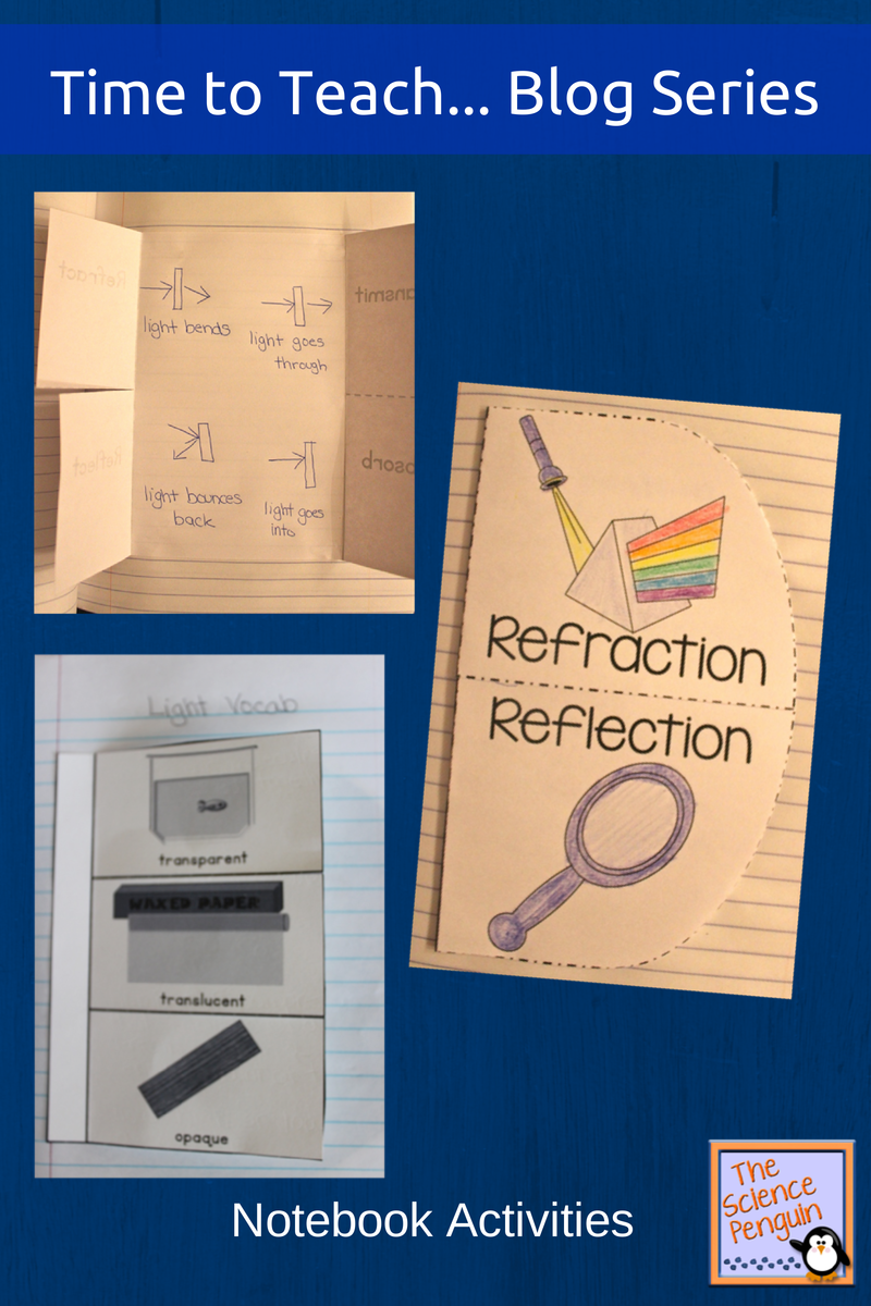 worksheet Light Reflection And Refraction Worksheet 7 ideas to teach light reflection lights and school light