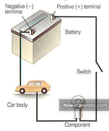 How car electrical systems work | Car electrical system | Pinterest ...