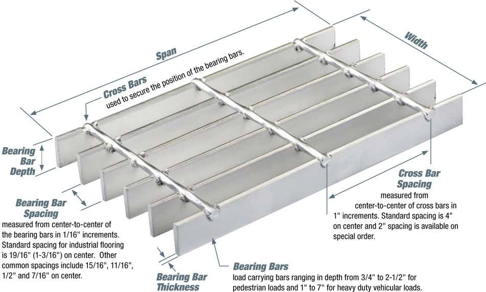 Best Image Result For Galvanized Steel Grating Metal Bar 400 x 300