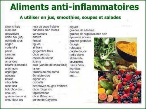 Liste d'épices, plantes et aliments anti-inflammatoires