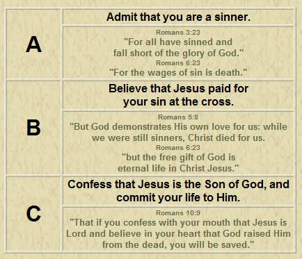 The A,B,C's of salvation. | Preteen Sunday School ...
