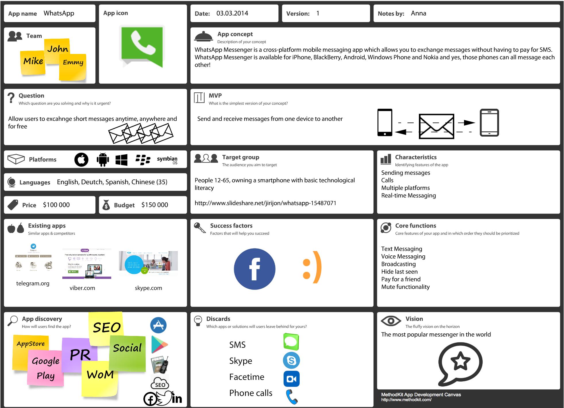 app development canvas example service design ux app development canvas example