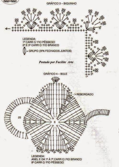 Mantel individual tejido al crochet con esquemas | tejidos crochet ...