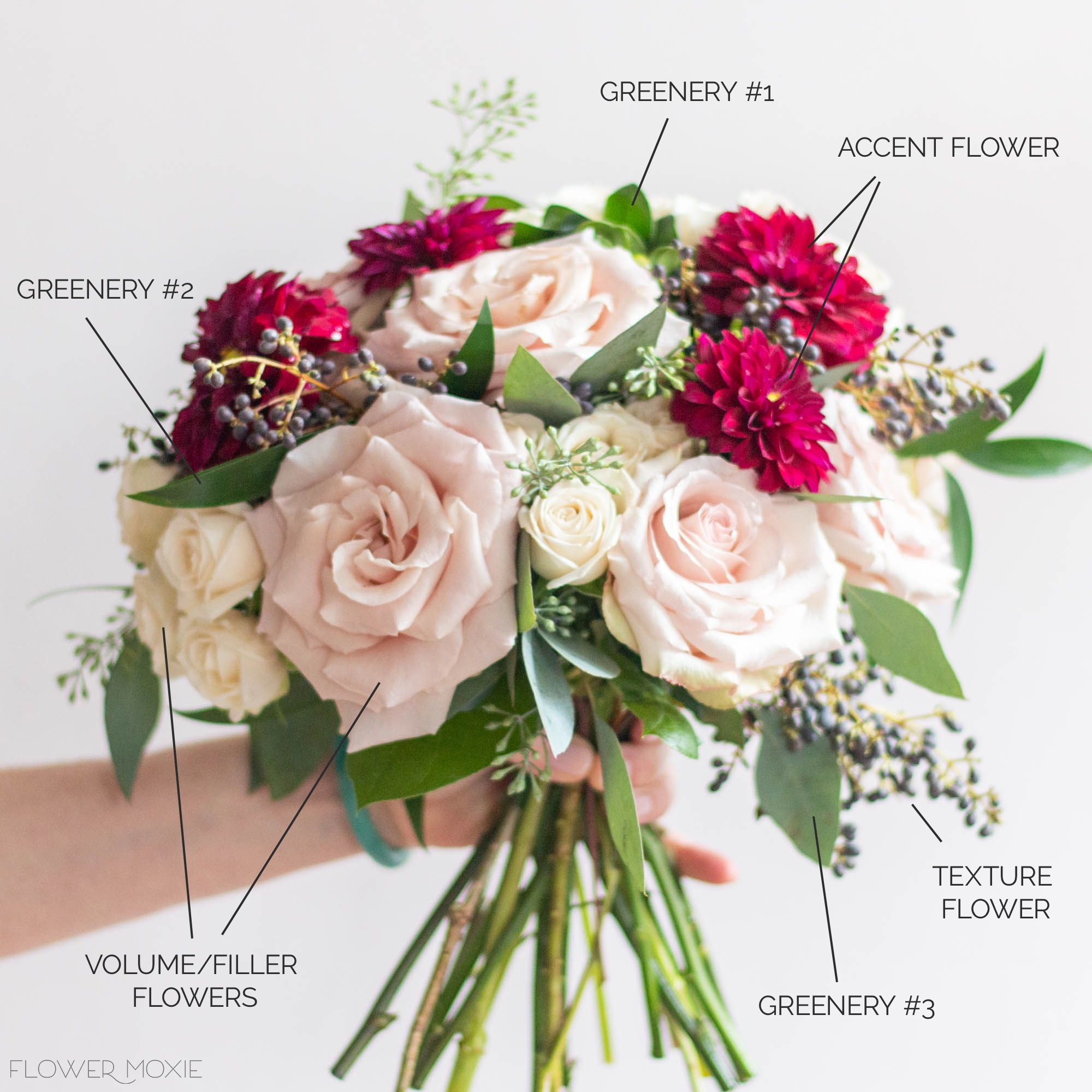 Learn How To Diy Your Wedding Flowers In 2020 Bulk Wedding Flowers Online Wedding Flowers Wedding Flowers