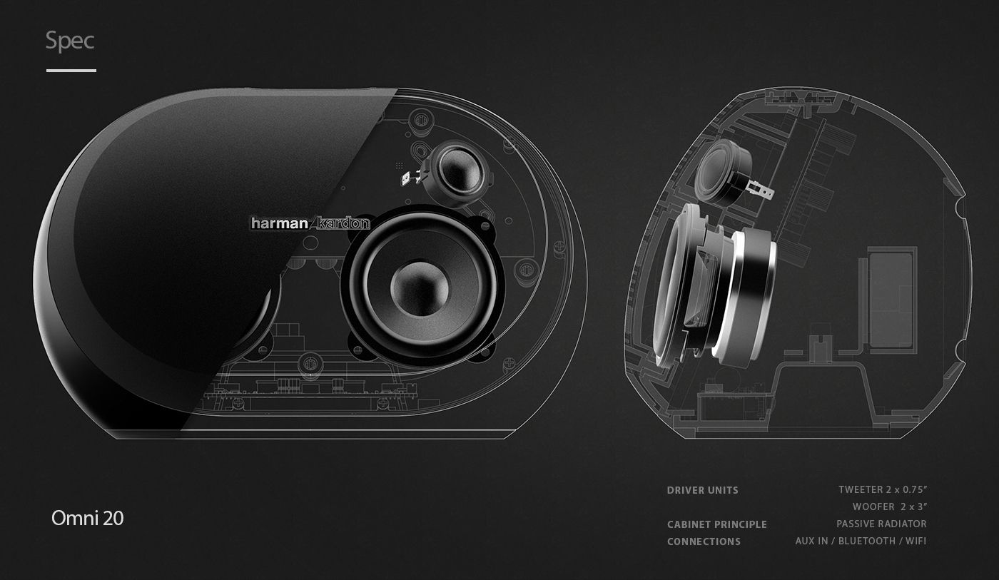Harman Kardon Omni Wireless Hd Audio System On Behance Harman Kardon Multi Room Audio Audio System