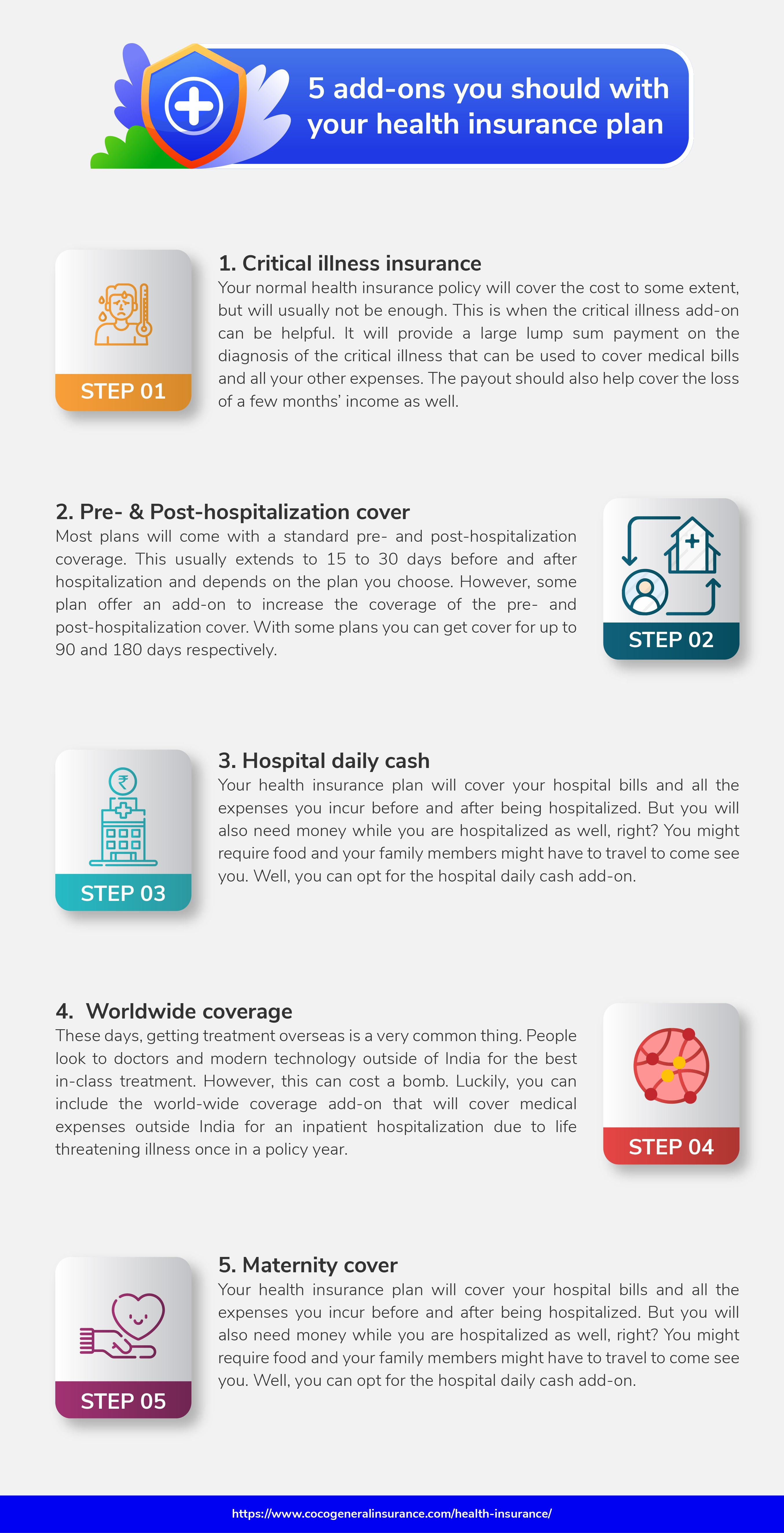 5 addons you should with your health insurance plan01 in